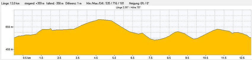 Wanderkarte Bergbaulehrpfad Geyer im Erzgebirge