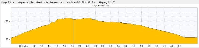 Wanderung auf den Drachenfels - Auf den Drachenfels wandern; Wanderweg ab Königswinter - Karte pdf