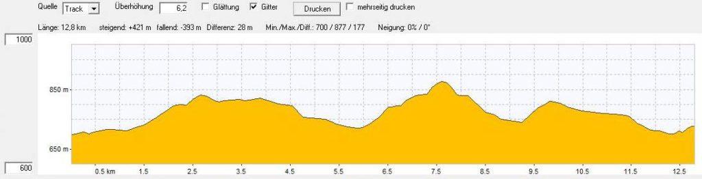 Wanderung von Trossingen nach Seitingen